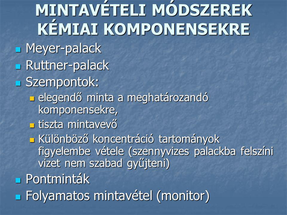 MINTAVÉTELI MÓDSZEREK KÉMIAI KOMPONENSEKRE