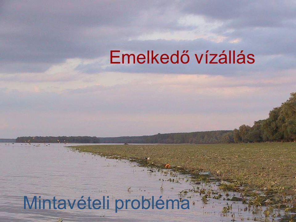 Emelkedő vízállás Mintavételi probléma