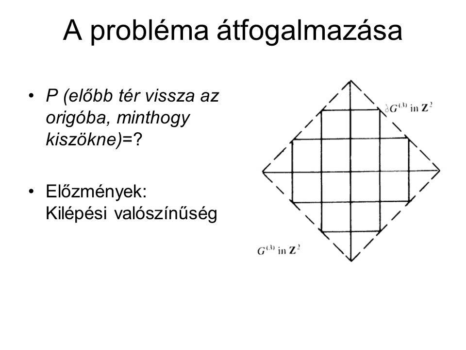 A probléma átfogalmazása