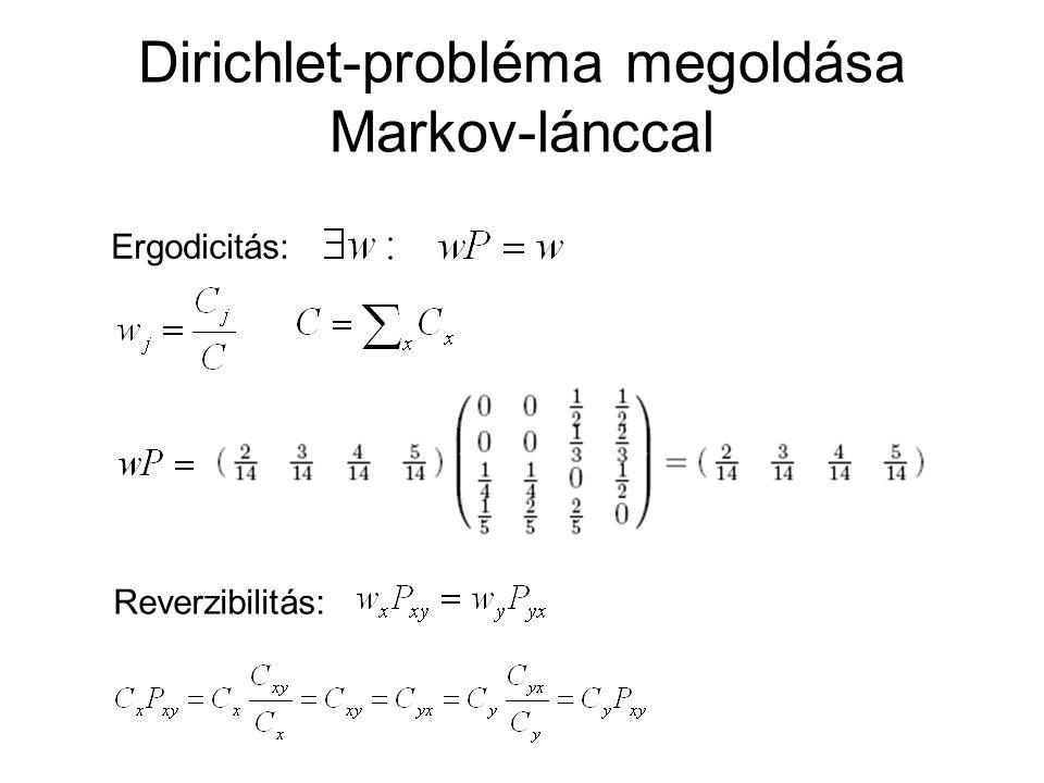 Dirichlet-probléma megoldása Markov-lánccal