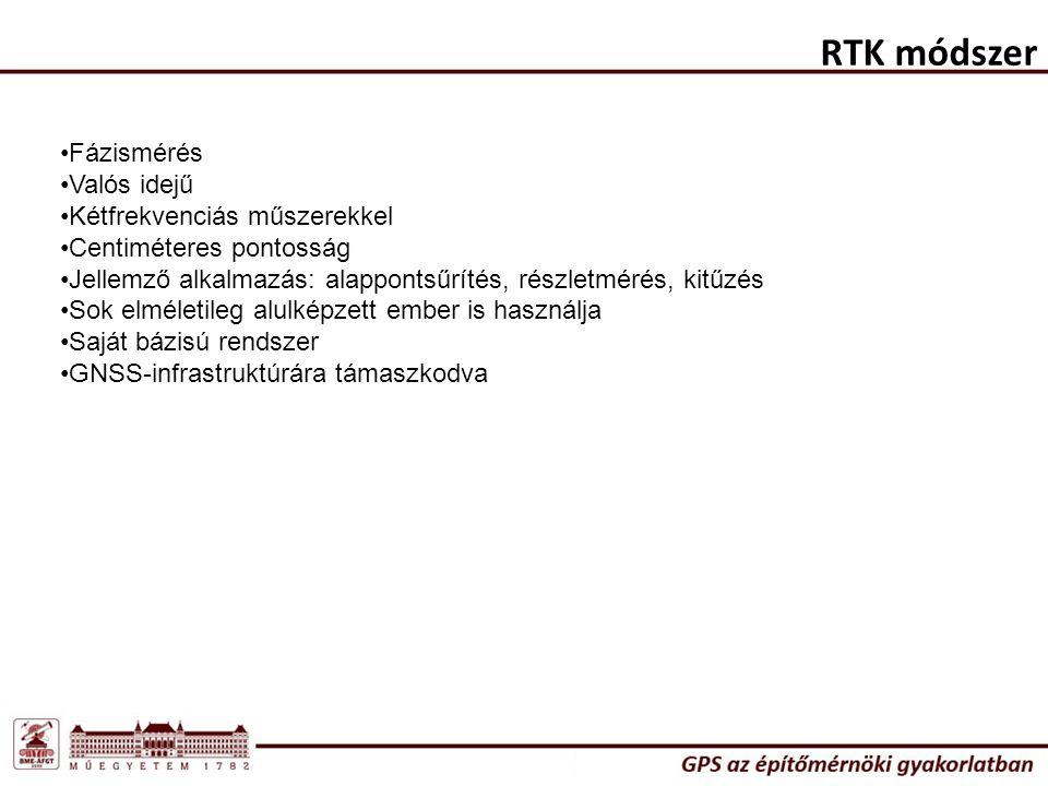 RTK módszer Fázismérés Valós idejű Kétfrekvenciás műszerekkel