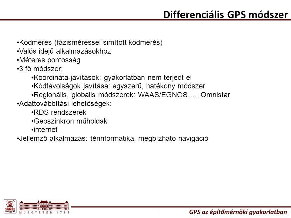 Differenciális GPS módszer