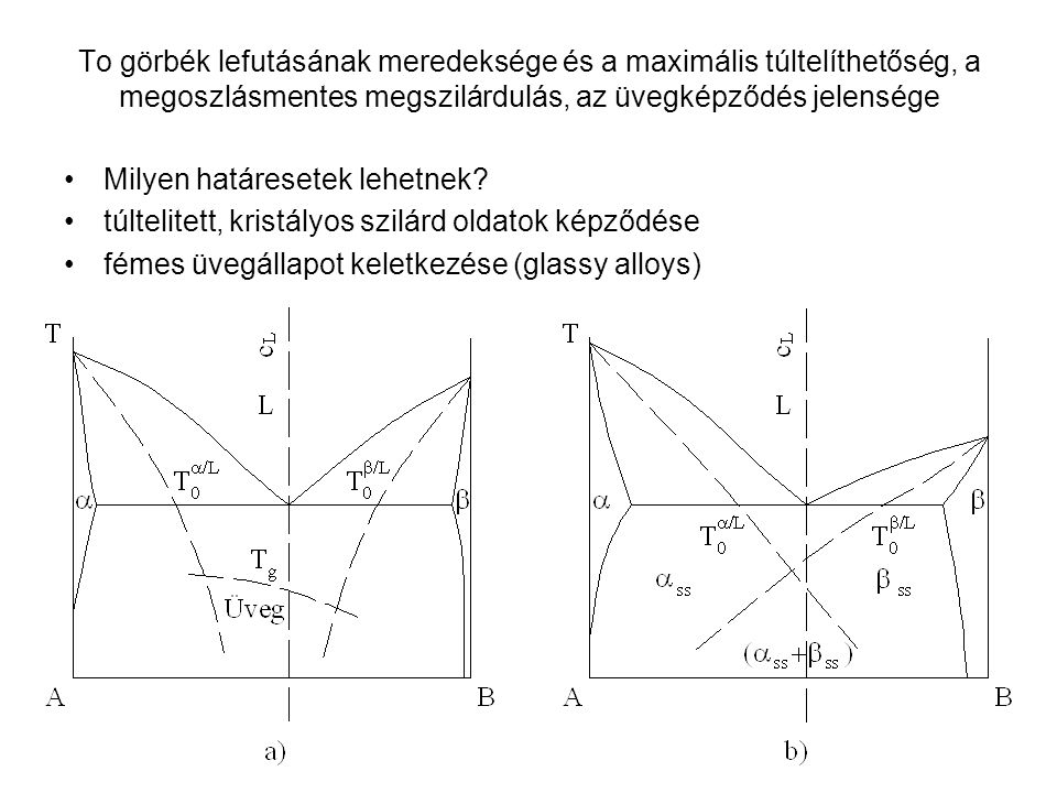 To görbék lefutásának meredeksége és a maximális túltelíthetőség, a megoszlásmentes megszilárdulás, az üvegképződés jelensége