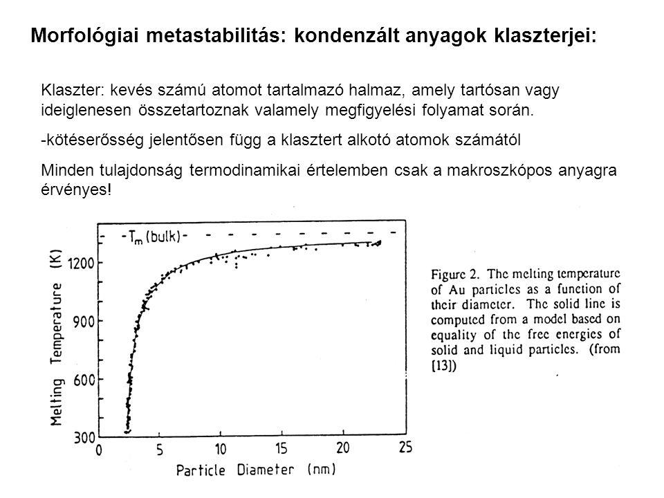 Morfológiai metastabilitás: kondenzált anyagok klaszterjei: