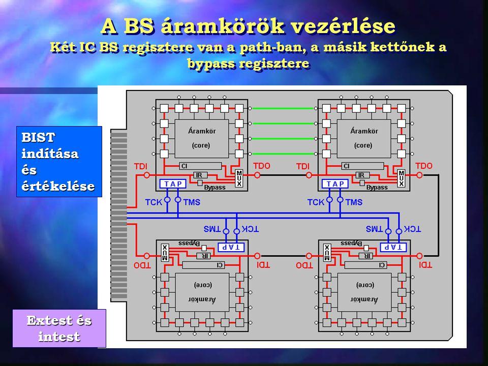 A BS áramkörök vezérlése Két IC BS regisztere van a path-ban, a másik kettőnek a bypass regisztere