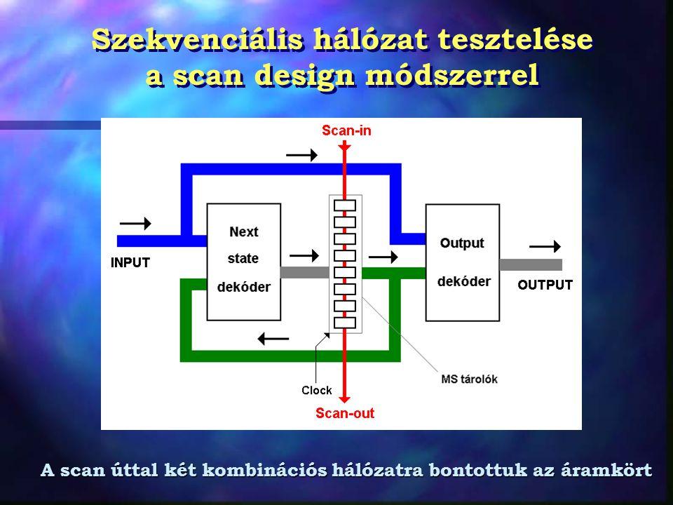 Szekvenciális hálózat tesztelése a scan design módszerrel