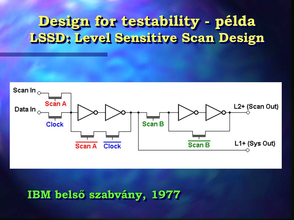Design for testability - példa LSSD: Level Sensitive Scan Design