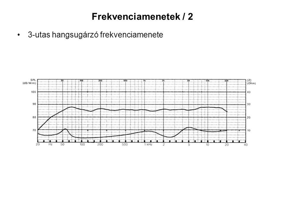 Frekvenciamenetek / 2 3-utas hangsugárzó frekvenciamenete