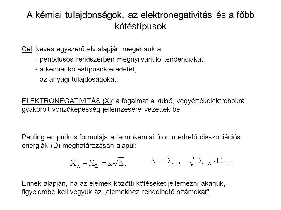 A kémiai tulajdonságok, az elektronegativitás és a főbb kötéstípusok