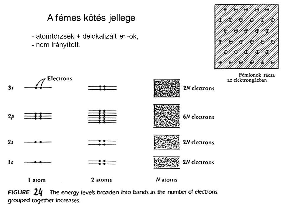A fémes kötés jellege atomtörzsek + delokalizált e- -ok,