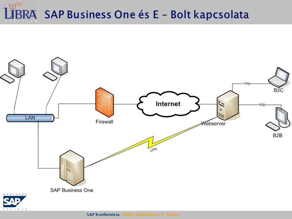 SAP Business One és E – Bolt kapcsolata