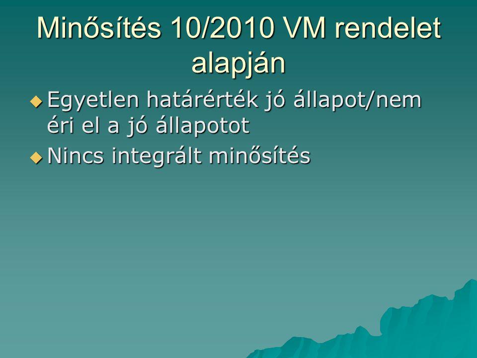 Minősítés 10/2010 VM rendelet alapján