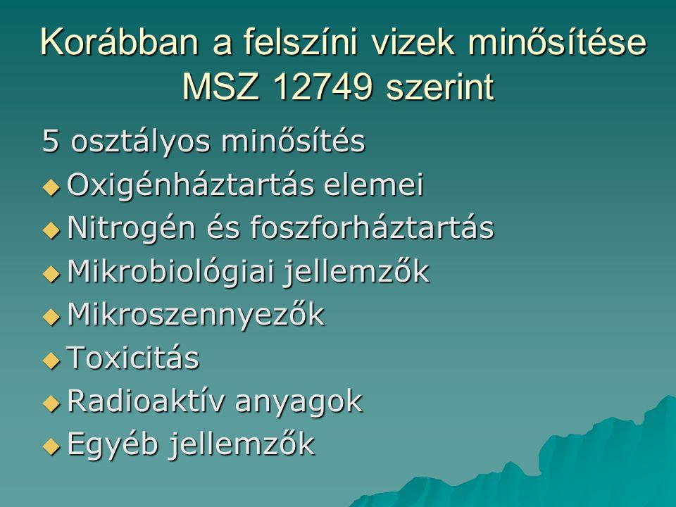 Korábban a felszíni vizek minősítése MSZ 12749 szerint