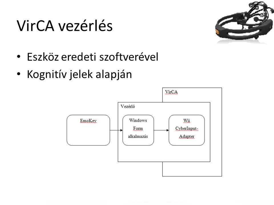VirCA vezérlés Eszköz eredeti szoftverével Kognitív jelek alapján