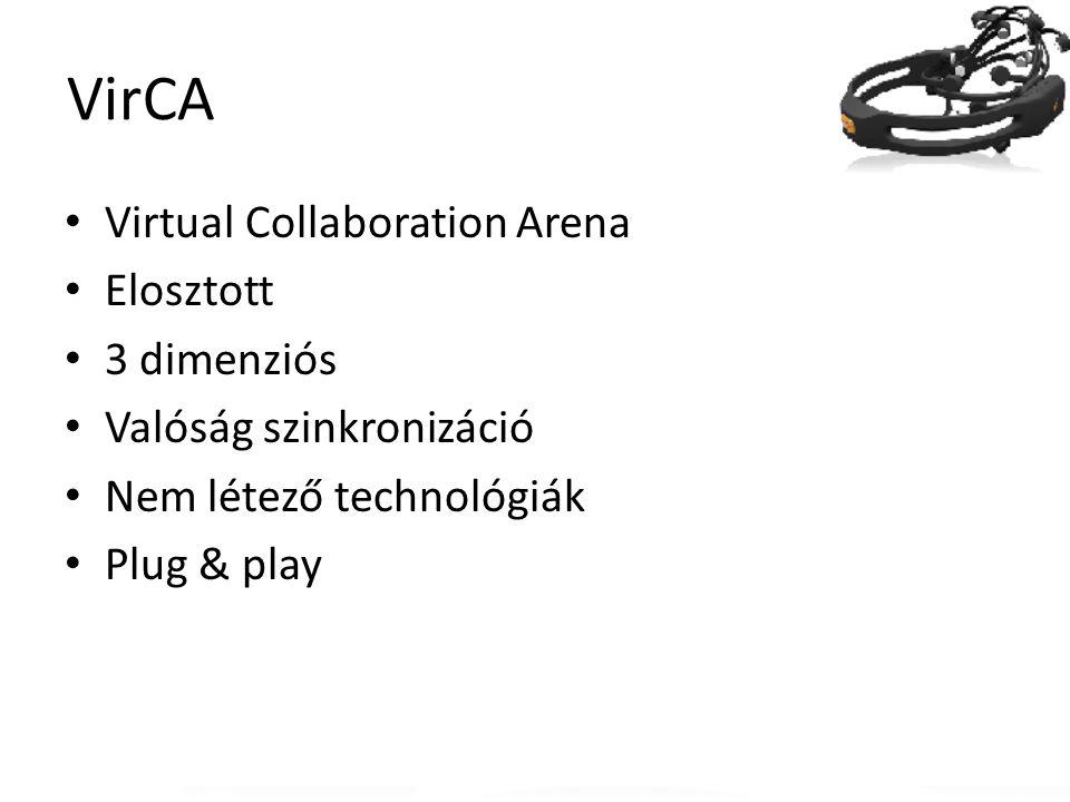 VirCA Virtual Collaboration Arena Elosztott 3 dimenziós