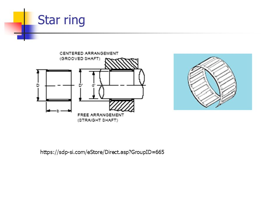 Star ring https://sdp-si.com/eStore/Direct.asp GroupID=665