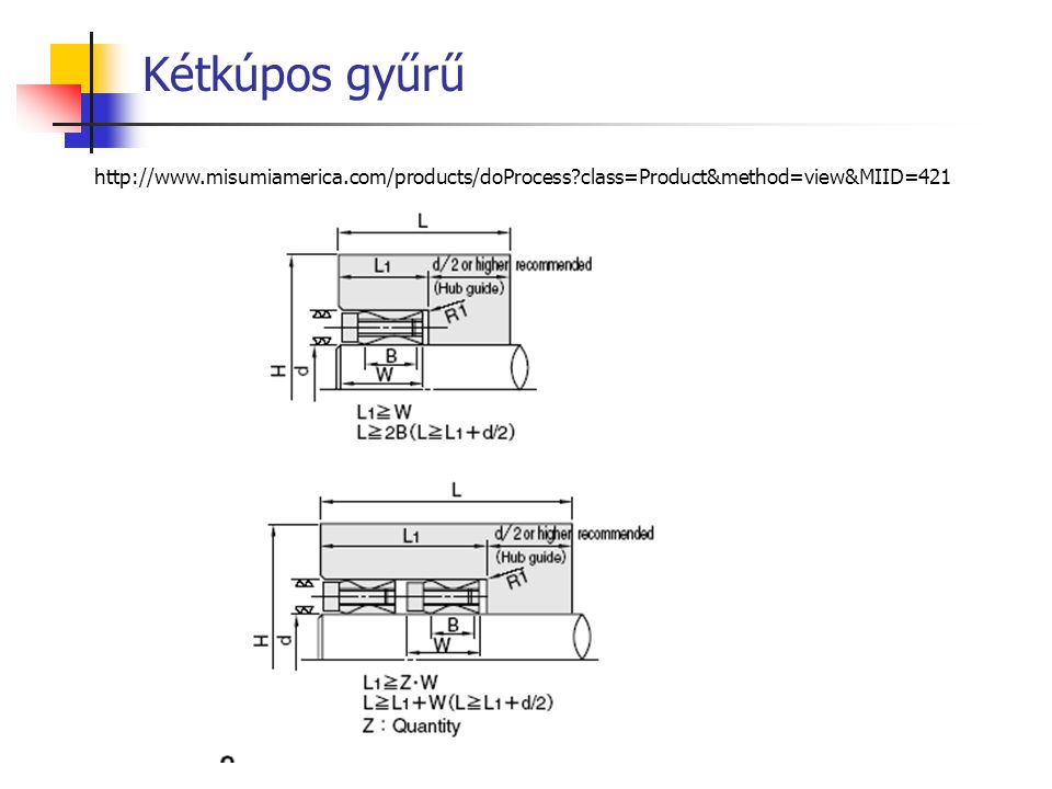 Kétkúpos gyűrű http://www.misumiamerica.com/products/doProcess class=Product&method=view&MIID=421
