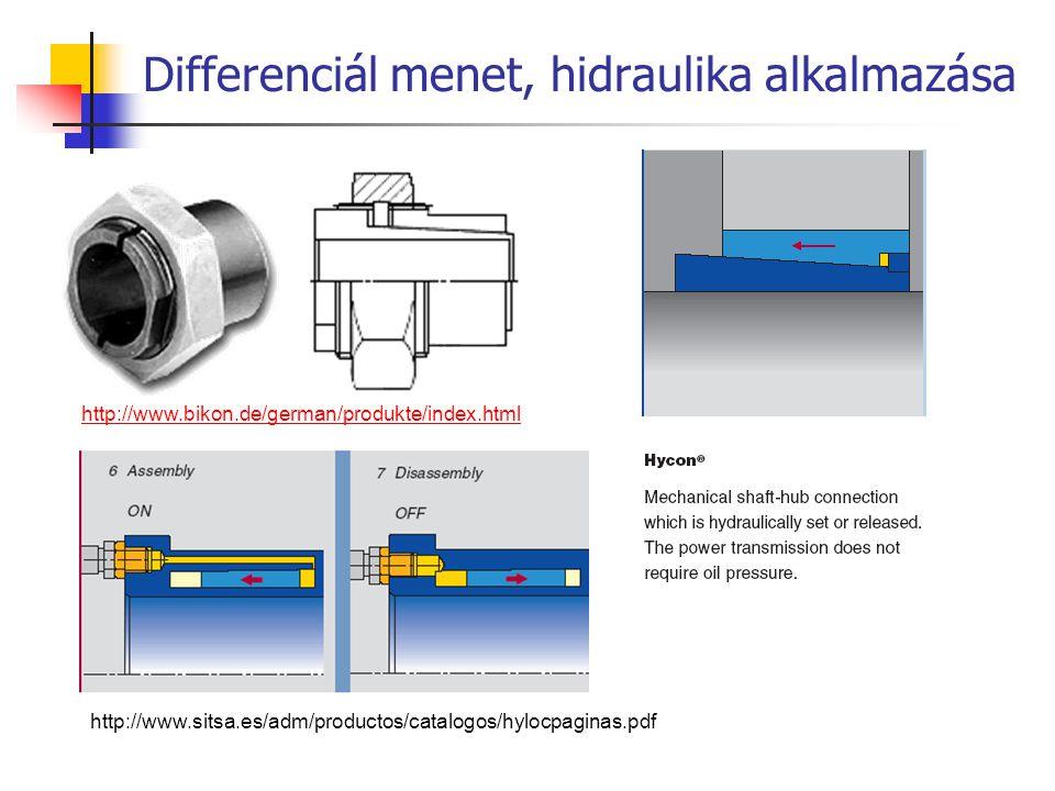 Differenciál menet, hidraulika alkalmazása