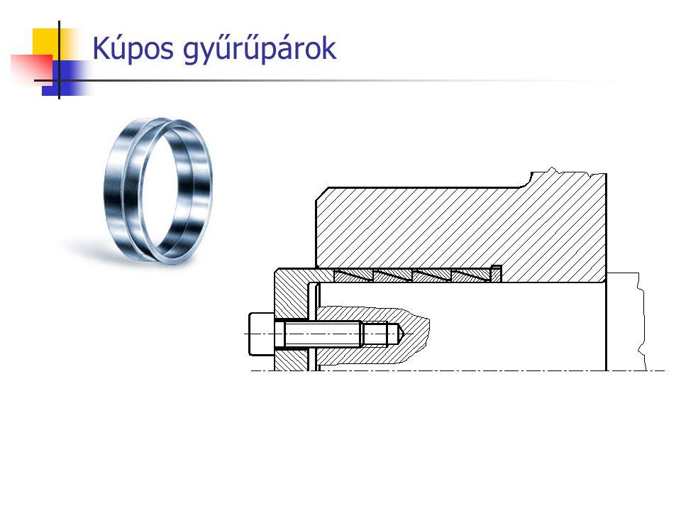 Kúpos gyűrűpárok