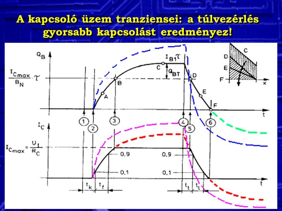 A kapcsoló üzem tranziensei: a túlvezérlés gyorsabb kapcsolást eredményez!