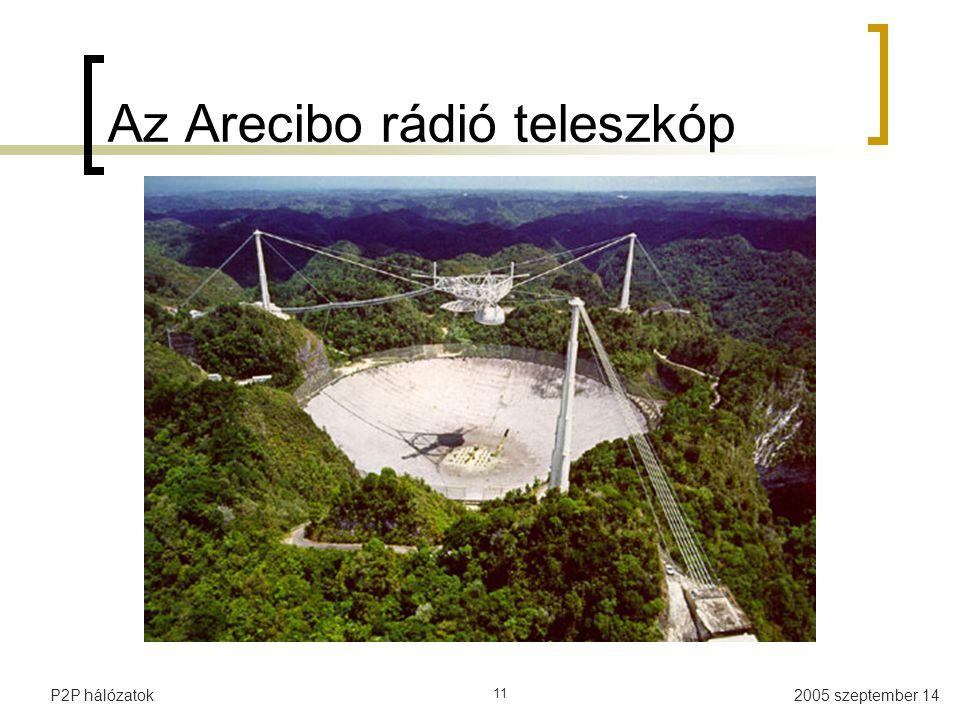 Az Arecibo rádió teleszkóp
