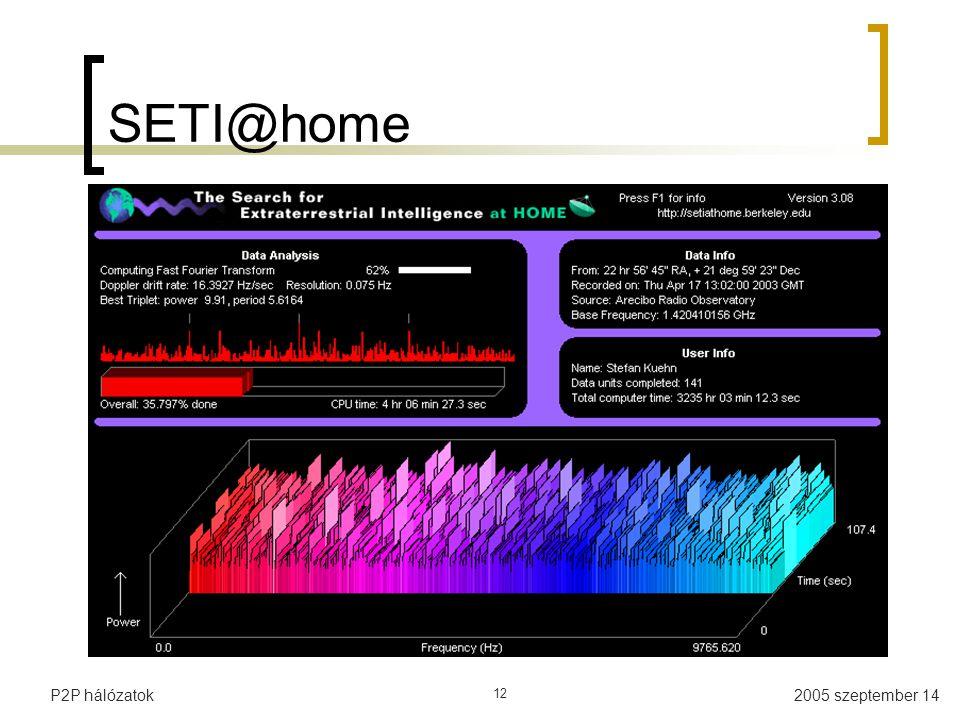 SETI@home P2P hálózatok 12