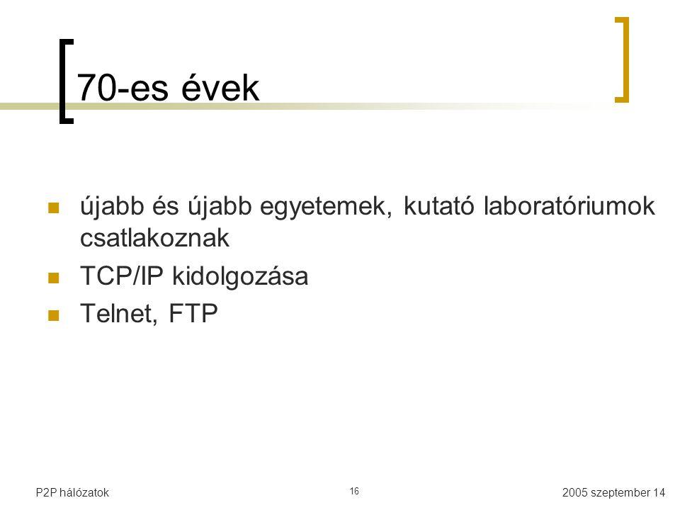 70-es évek újabb és újabb egyetemek, kutató laboratóriumok csatlakoznak. TCP/IP kidolgozása. Telnet, FTP.