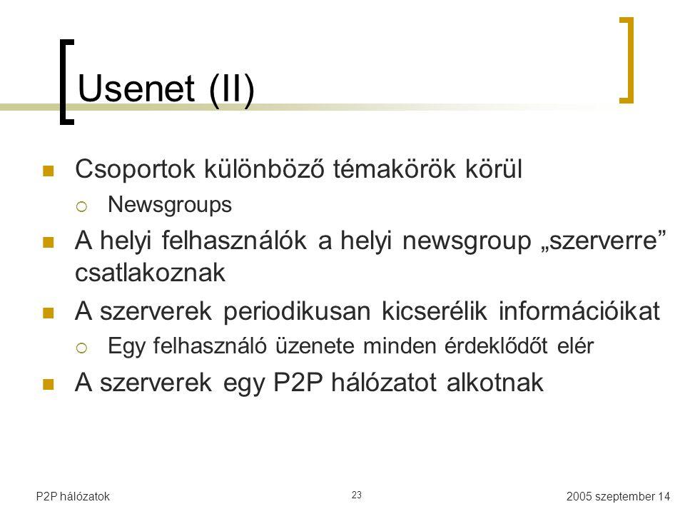 Usenet (II) Csoportok különböző témakörök körül