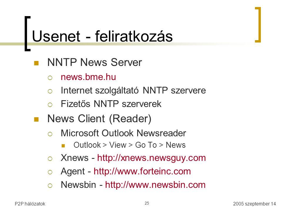Usenet - feliratkozás NNTP News Server News Client (Reader)