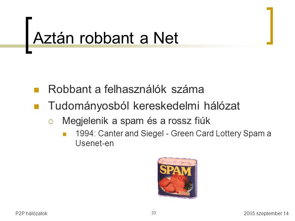 Aztán robbant a Net Robbant a felhasználók száma