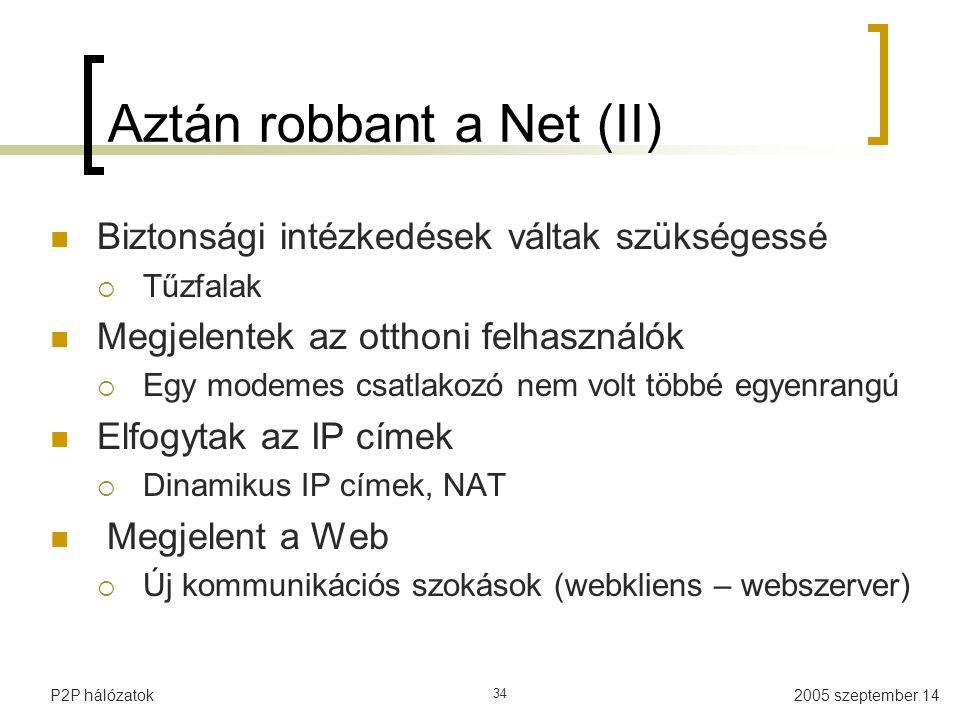 Aztán robbant a Net (II)