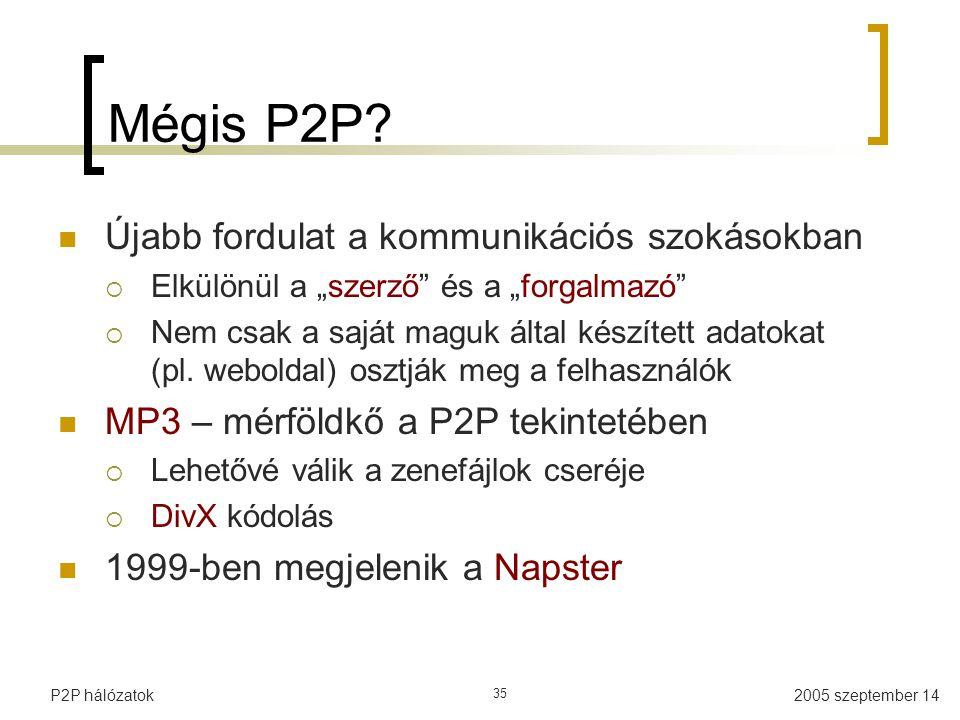 Mégis P2P Újabb fordulat a kommunikációs szokásokban