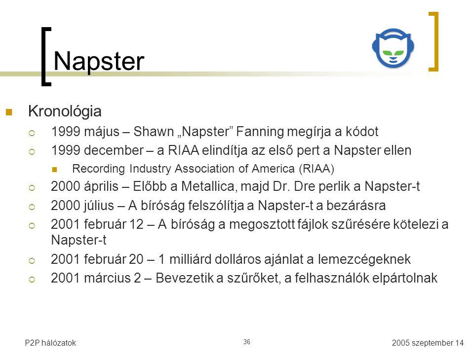 """Napster Kronológia. 1999 május – Shawn """"Napster Fanning megírja a kódot. 1999 december – a RIAA elindítja az első pert a Napster ellen."""