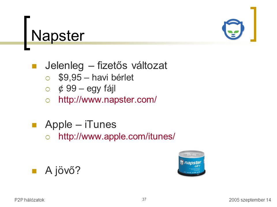 Napster Jelenleg – fizetős változat Apple – iTunes A jövő