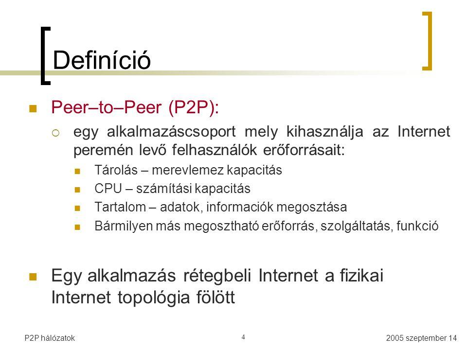 Definíció Peer–to–Peer (P2P):