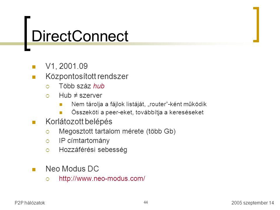DirectConnect V1, 2001.09 Központosított rendszer Korlátozott belépés