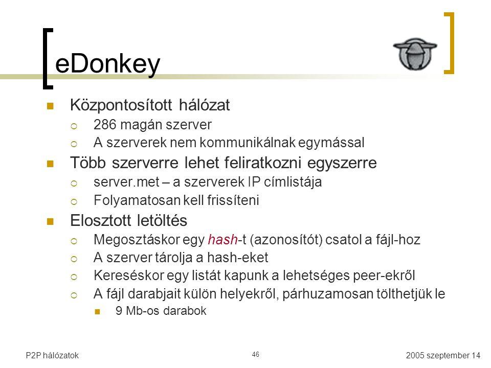 eDonkey Központosított hálózat