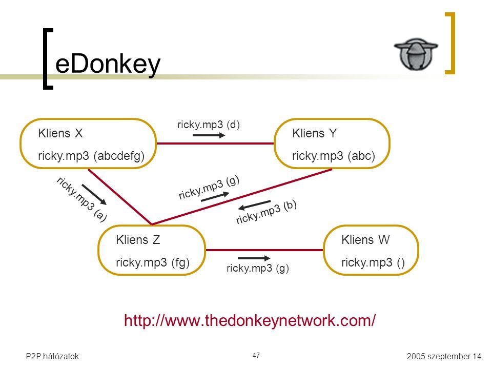 eDonkey http://www.thedonkeynetwork.com/ Kliens X ricky.mp3 (abcdefg)