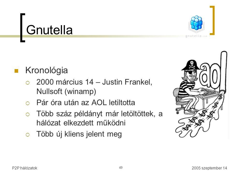 Gnutella Kronológia. 2000 március 14 – Justin Frankel, Nullsoft (winamp) Pár óra után az AOL letiltotta.