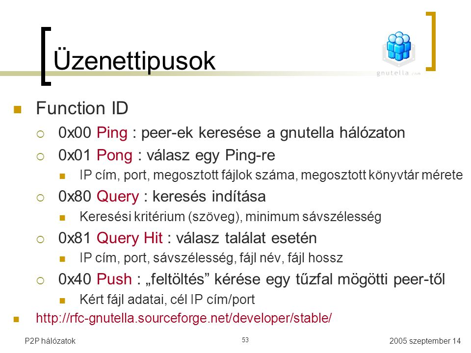 Üzenettipusok Function ID