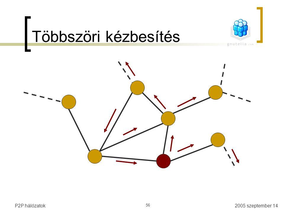 Többszöri kézbesítés P2P hálózatok 56
