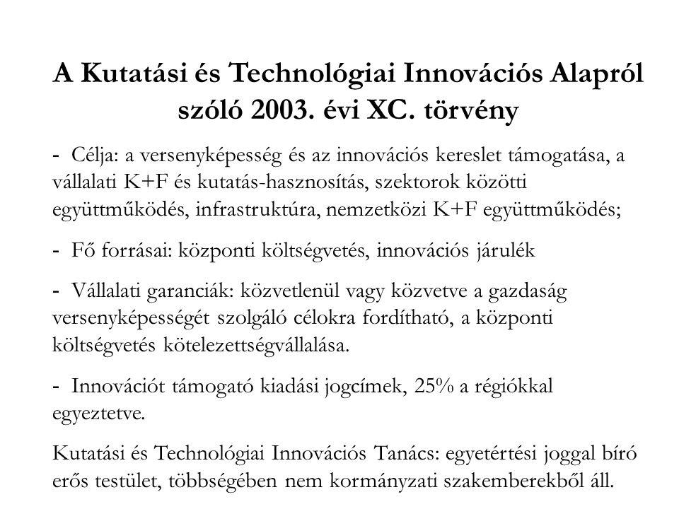 A Kutatási és Technológiai Innovációs Alapról szóló 2003. évi XC