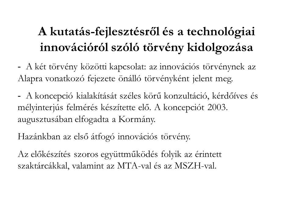 A kutatás-fejlesztésről és a technológiai innovációról szóló törvény kidolgozása
