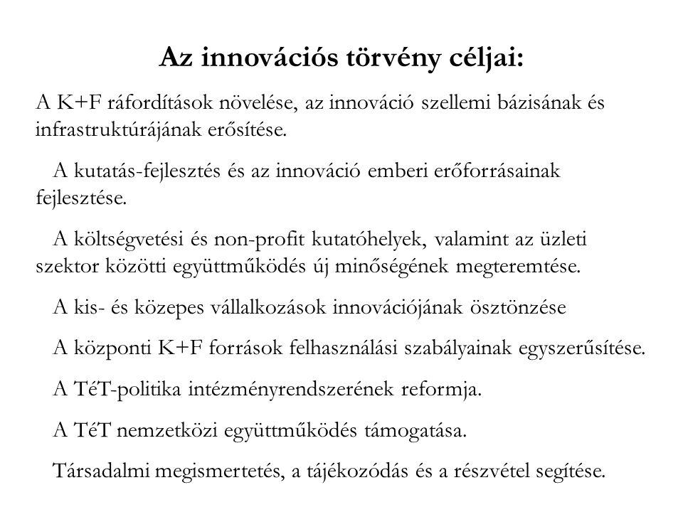 Az innovációs törvény céljai: