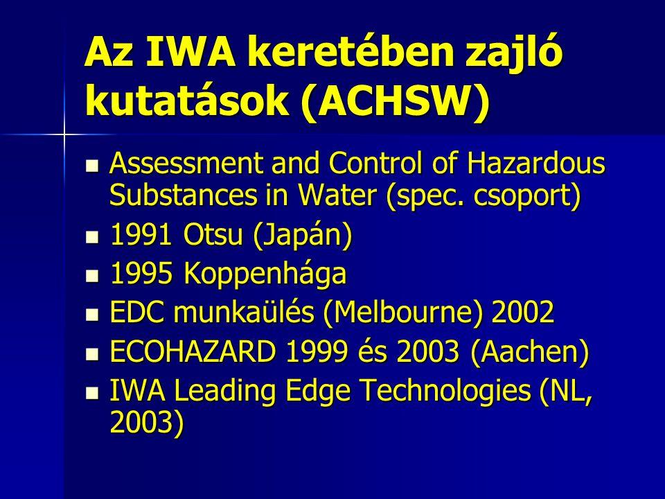 Az IWA keretében zajló kutatások (ACHSW)