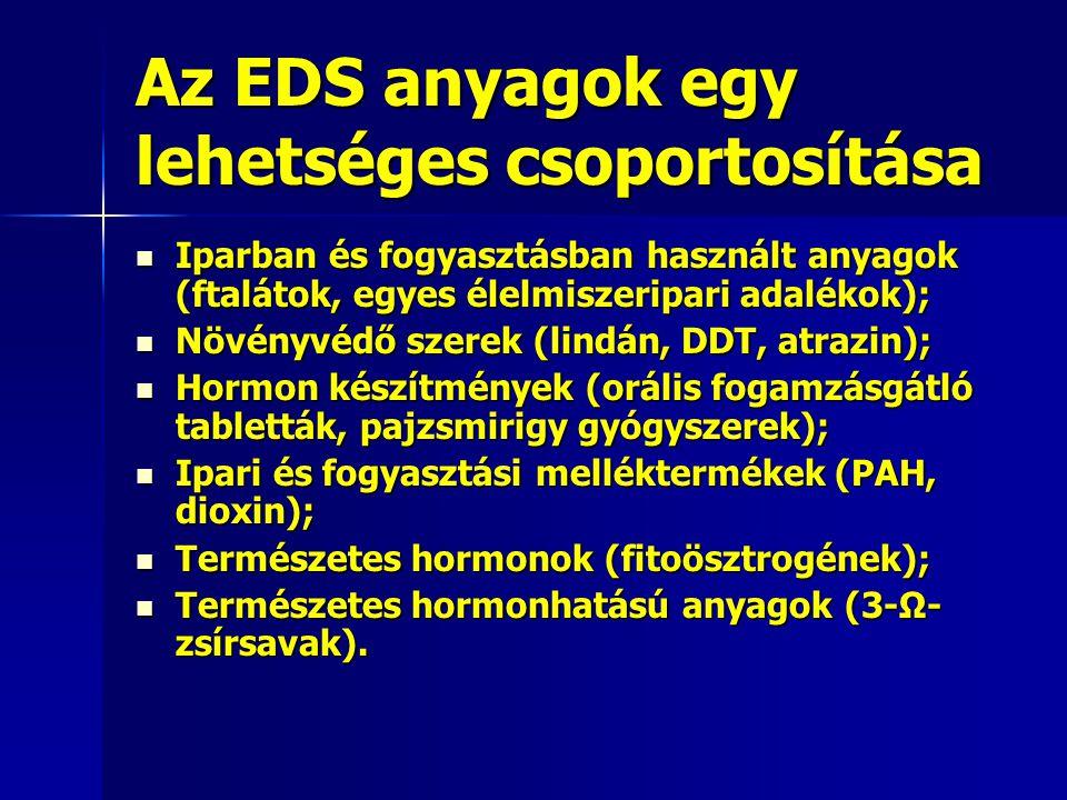 Az EDS anyagok egy lehetséges csoportosítása