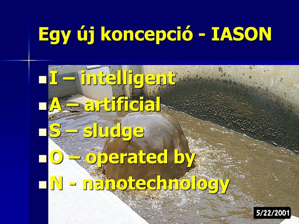 Egy új koncepció - IASON
