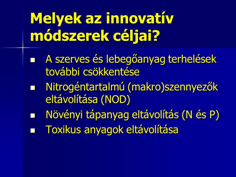Melyek az innovatív módszerek céljai