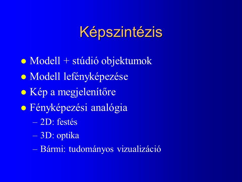 Képszintézis Modell + stúdió objektumok Modell lefényképezése