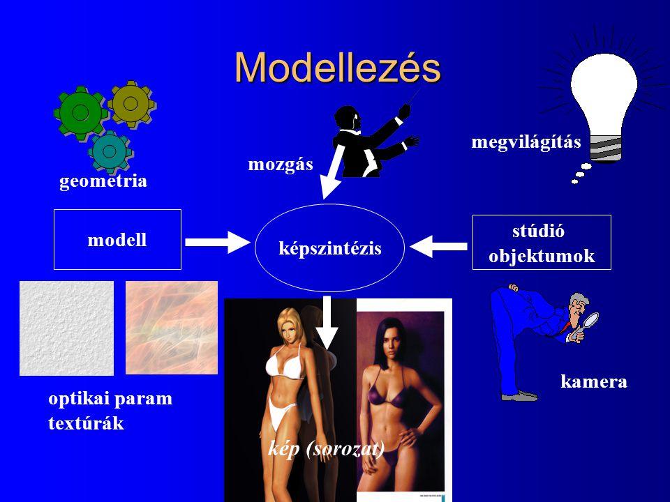 Modellezés kép (sorozat) megvilágítás mozgás geometria modell stúdió
